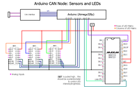 LED+Sensors CAN Node